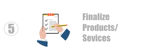 Franchise Business Planning Services